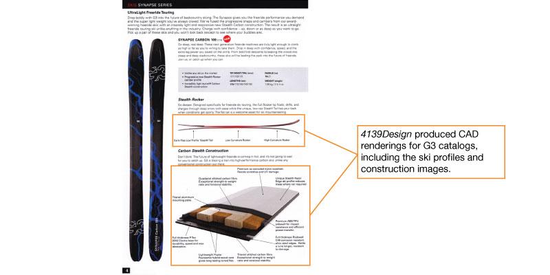 G3 Ski renderings